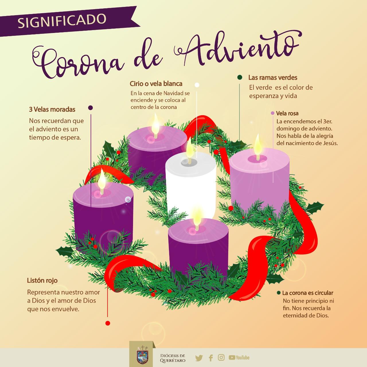 Significado De La Corona De Adviento Un Tiempo De Preparación Espiritual Para La Navidad Diócesis De Querétaro